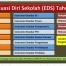 Aplikasi EDS SMP 2015